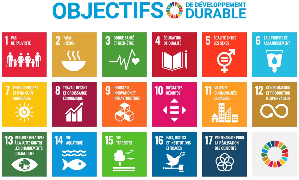 Objectifs developpement durable